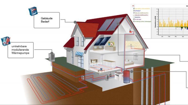 Coolplan unterstützt die Planung von Kälteanlagen. Konventionelle und regenerative Kühlsysteme für Gebäude können unter technischen und wirtschaftlichen Aspekten simuliert und verglichen werden.