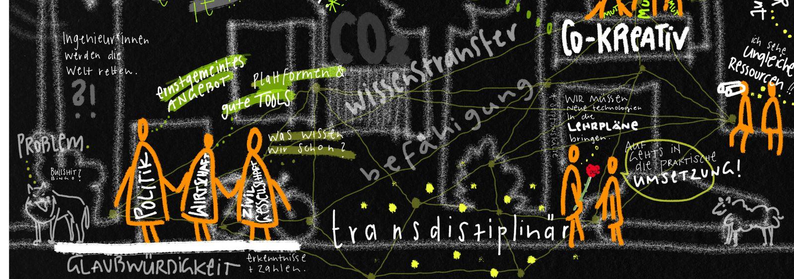 Diese grafische Visualisierung gibt einen ersten Einblick in die diskutierten Themen des Projektleitungstreffen.