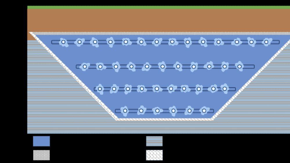 Skizze eines Erdeisspeichers wie er in Schleswig umgesetzt werden soll.
