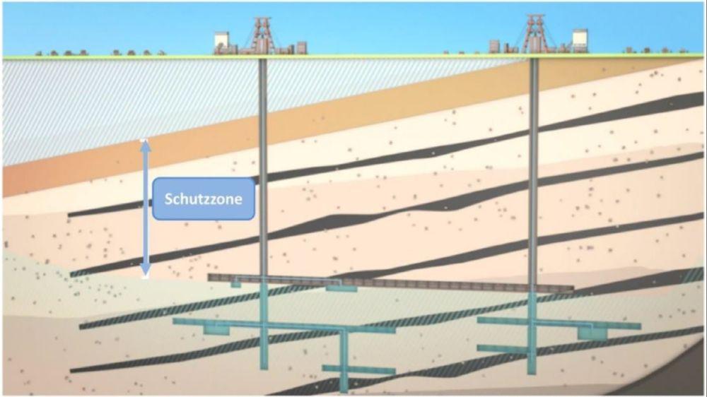 Entstehung und Förderung von Grubenwasser (2016)