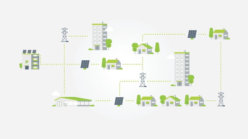Energetisch vernetztes sowie energie- und ressourcenoptimiertes Wohnquartier