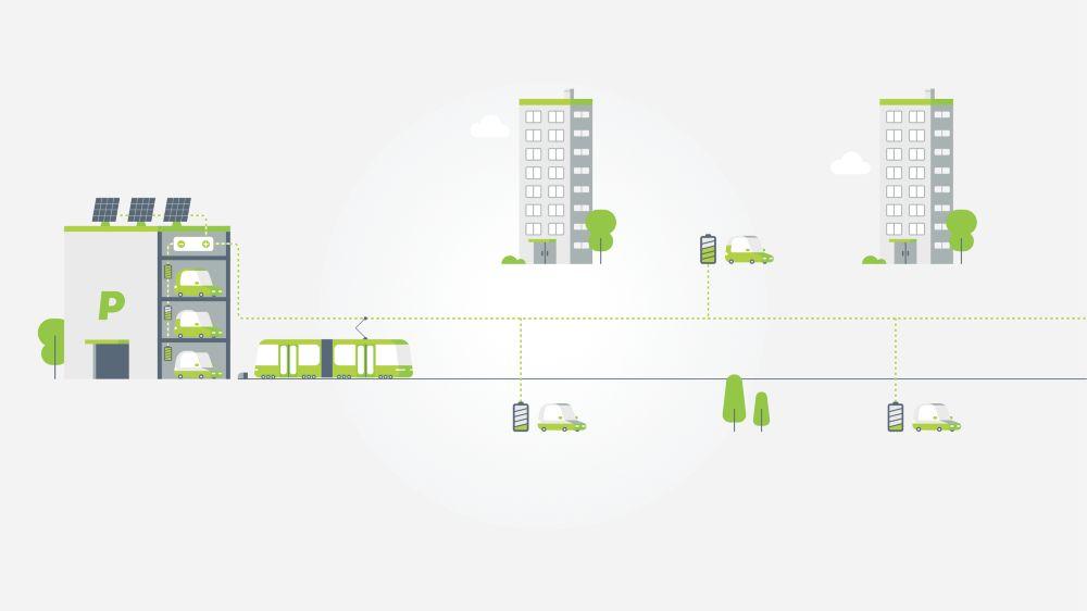 Urbanes Straßenbahnnetz als geteilte Infrastuktur für ÖPNV und Elektromobilität