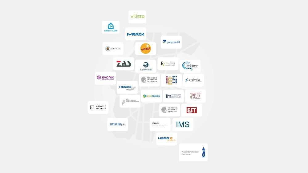 Projektkonsortium des Reallabors der Energiewende DELTA