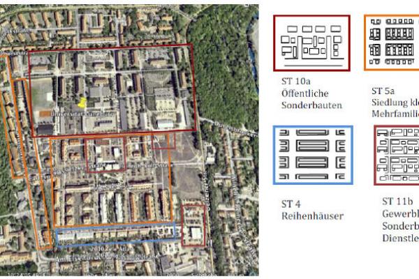 Das Quartier Scharnhorststraße/Bockelsberg mit Quartierstypenzuordnung nach Blesl