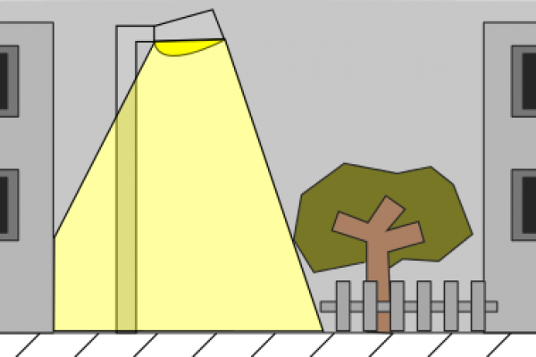 Mit LED Wege und Plätze effizient beleuchten: Mit LED-Technologie ist eine nutzflächenbezogene Beleuchtung mit gleichmäßigen Beleuchtungsstärken möglich. Zu sehen ist eine graphische Darstellung des Lichtkegels einer nutzflächenbezogenen Beleuchtung.