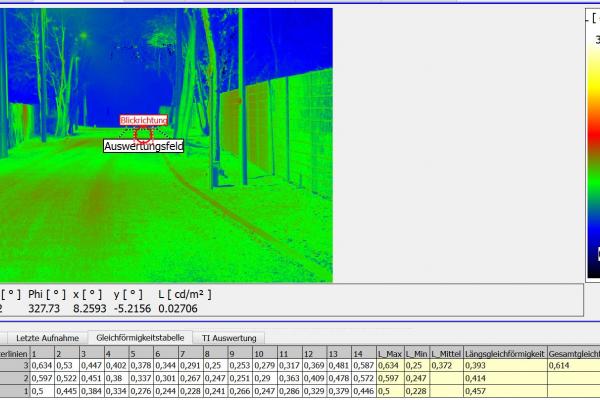 Mit LED Wege und Plätze effizient beleuchten: Zu sehen sind lichttechnische Untersuchungen: Gemessene Leuchtdichten in einem ersten Abschnitt des LEDLaufstegs