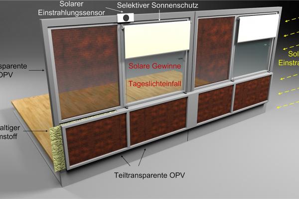 Mögliche konzipierte Basisstruktur eines vorgefertigten, multifunktionalen Fassadenelementes